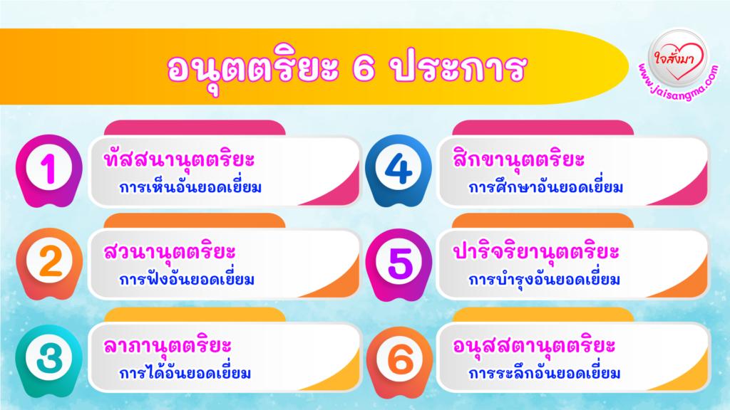 อนุตตริยะ 6 ประการ